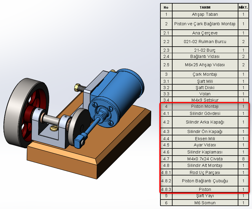 açık detaylı ana montaj malzeme listesi