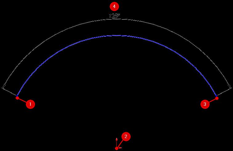 yay açı uzunluğu