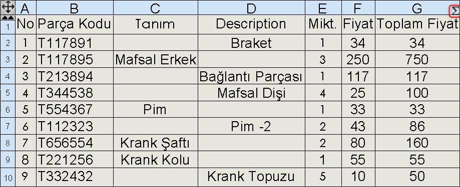 toplam fiyat gösteren malzeme listesi