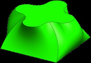 doğru loft geometrisi