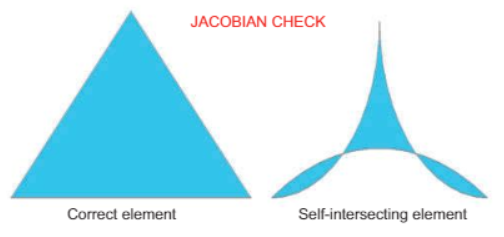 Jacobian Check