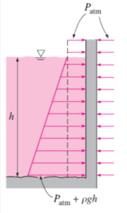hidrostatik solidworks
