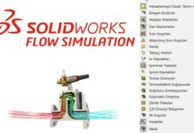 Flow Simulation Customize Tree-Ağacı Özelleştir