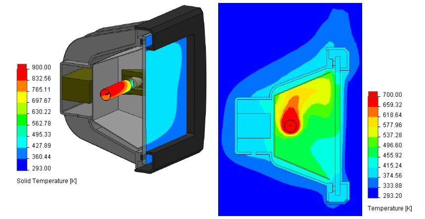 Radyasyon HVAC Analizi